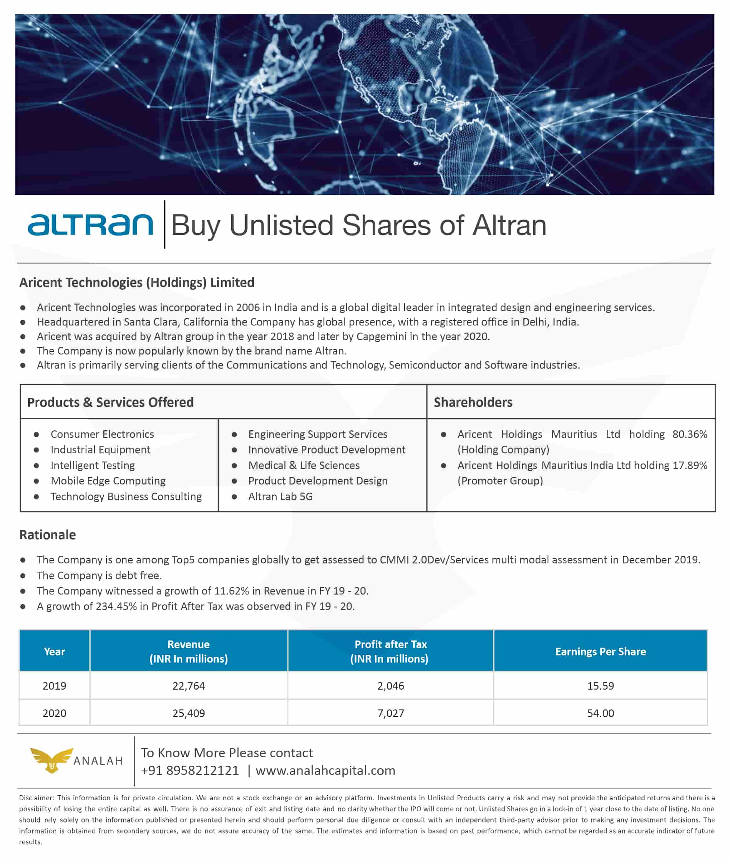 Aricent Technologies Unlisted Shares