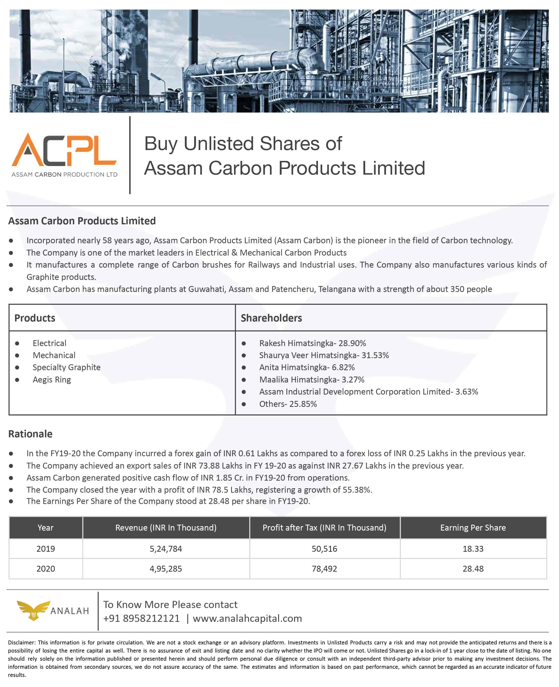 Assam Carbon Unlisted Shares