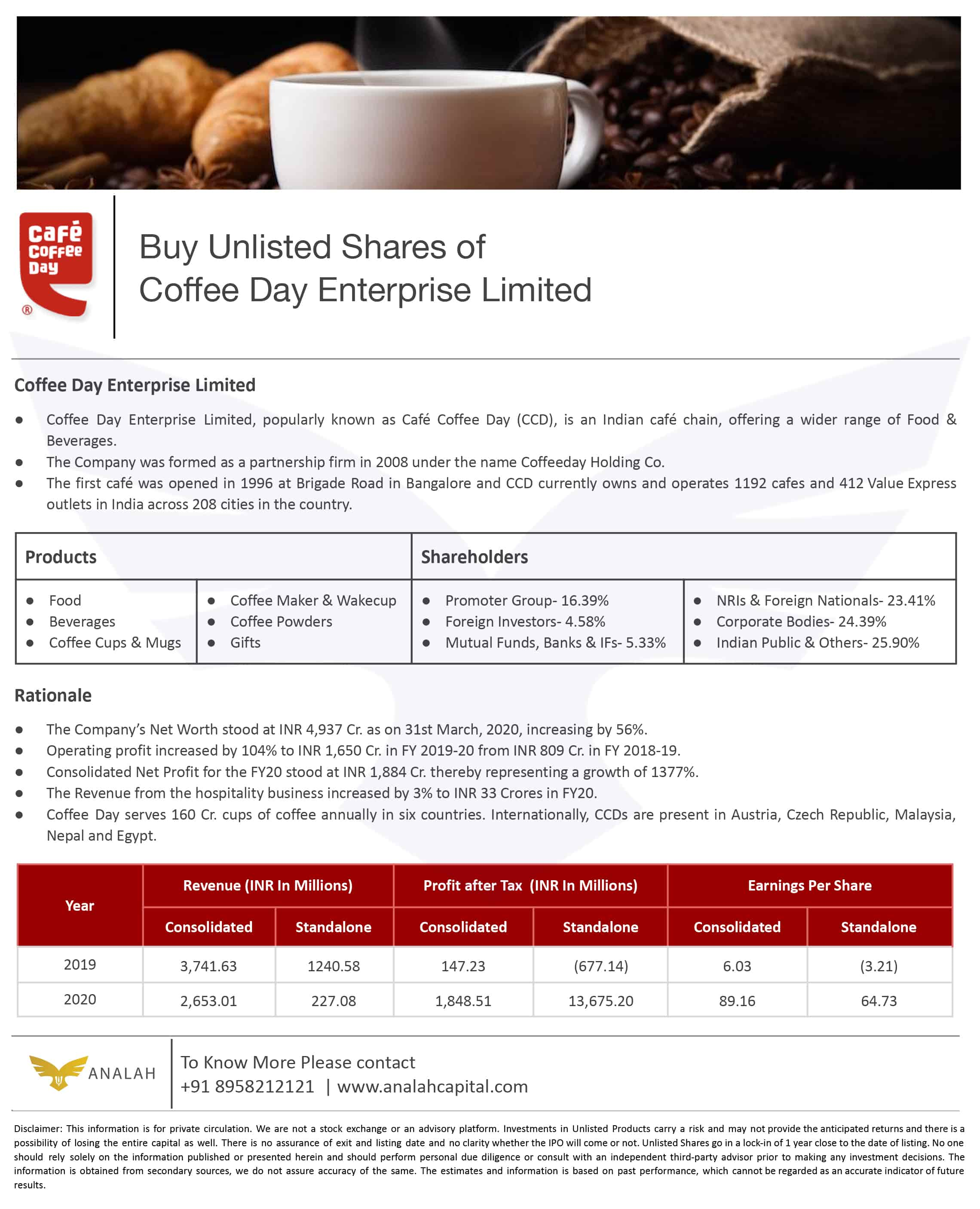 Caffe Coffee Day Enterprise Unlisted Shares