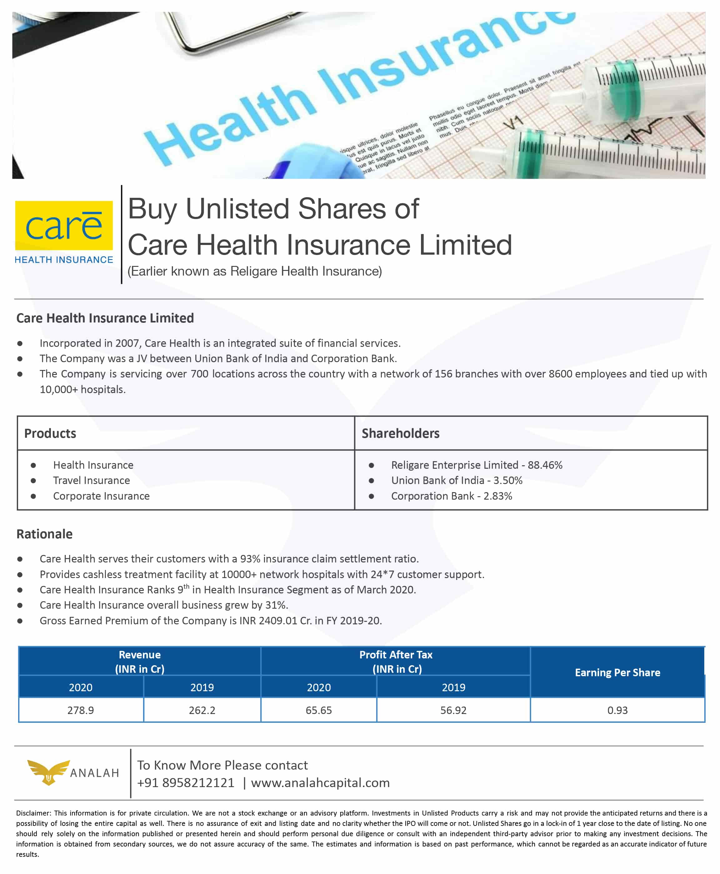 Care Health Insurance Unlisted Shares