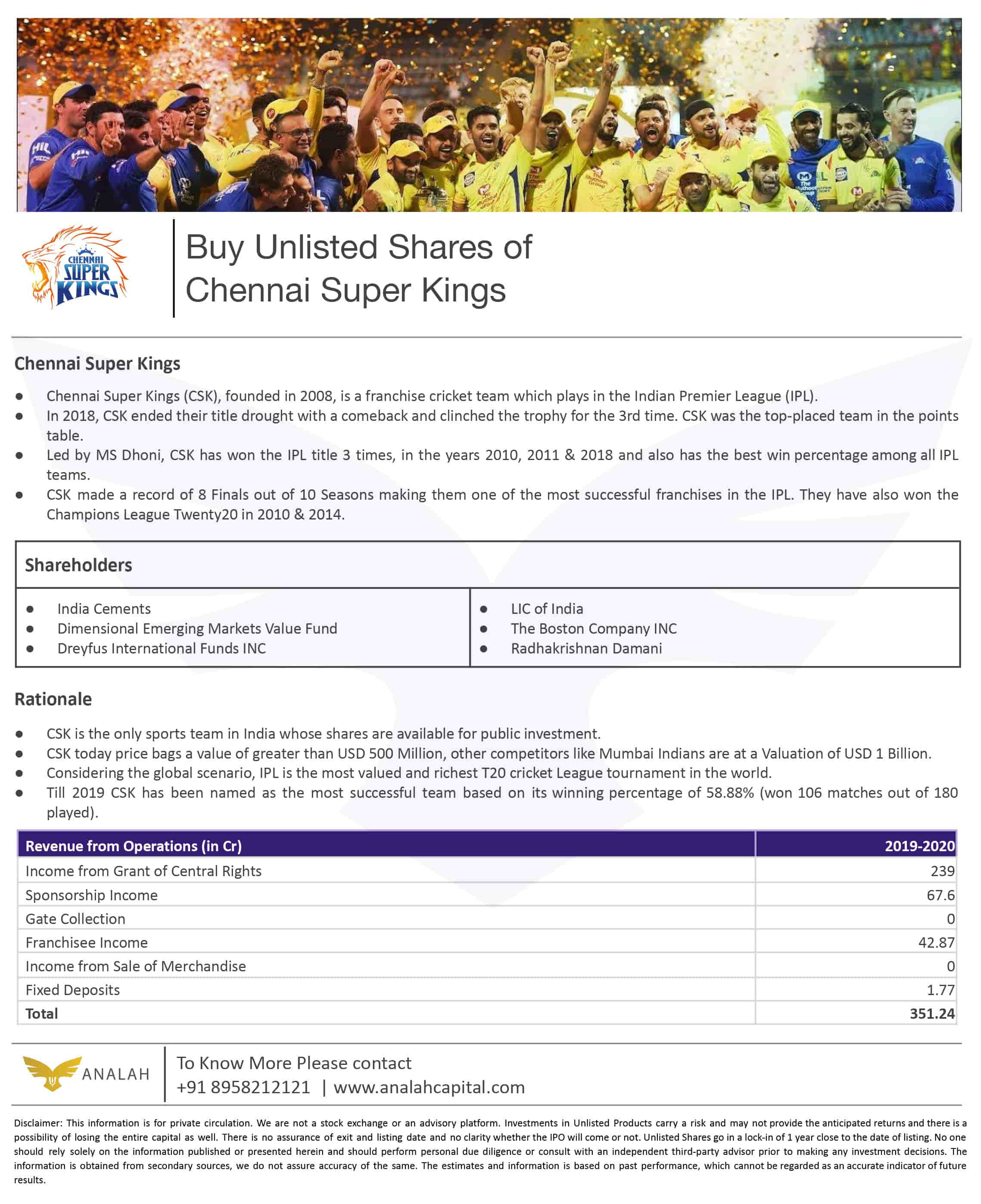 Chennai Super Kings Unlisted Shares