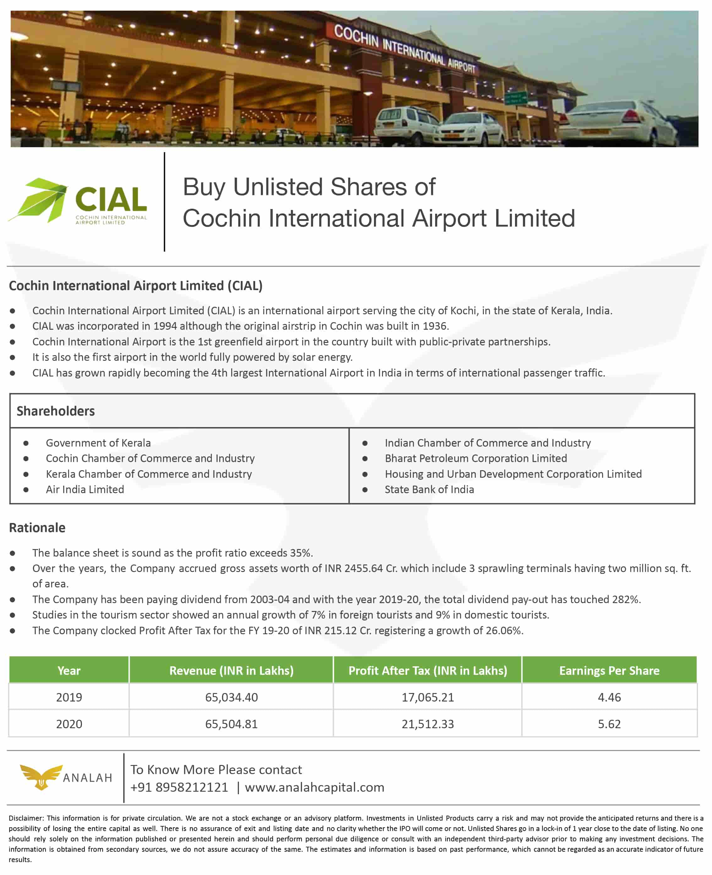 Cochin International Airport Unlisted Shares