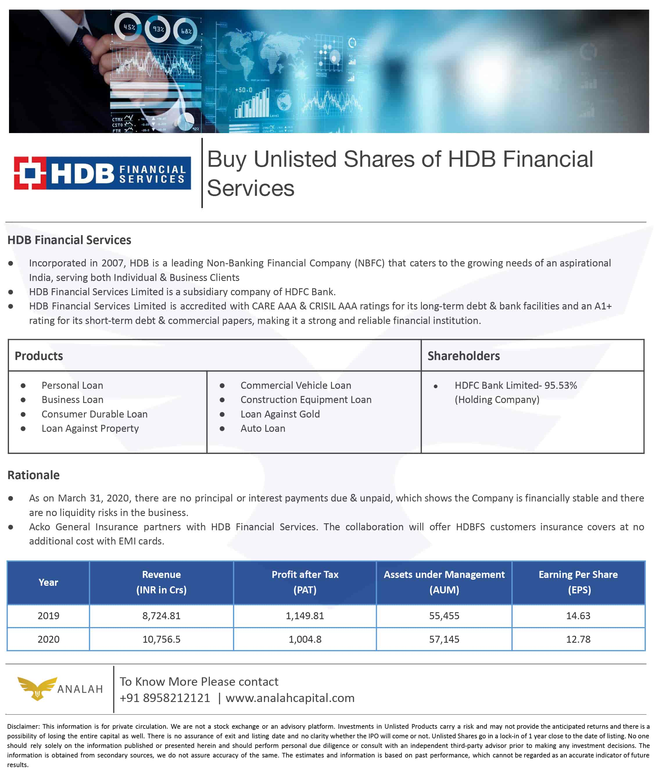 HDB Financial Services Unlisted Shares