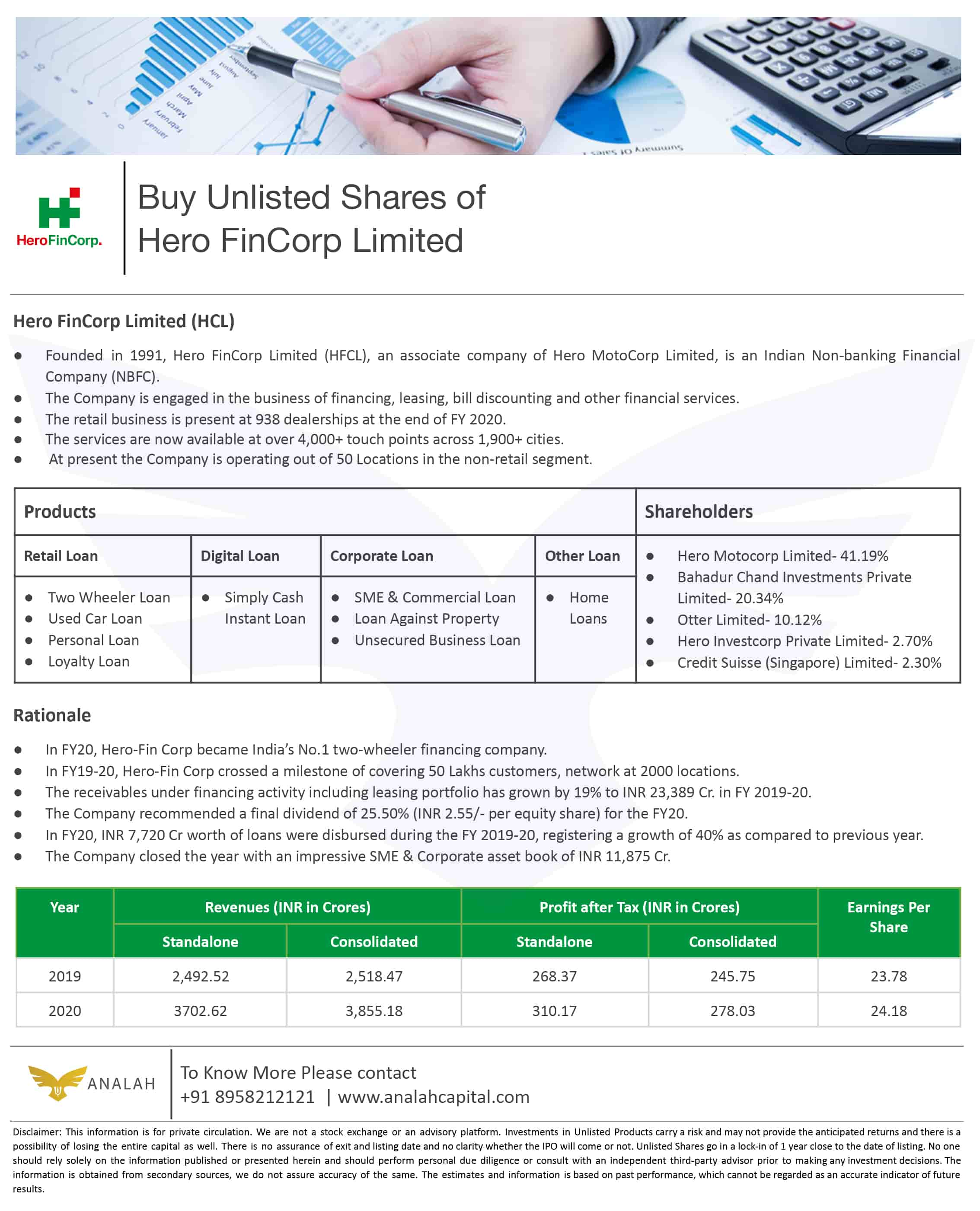 Hero FinCorp Unlisted Shares