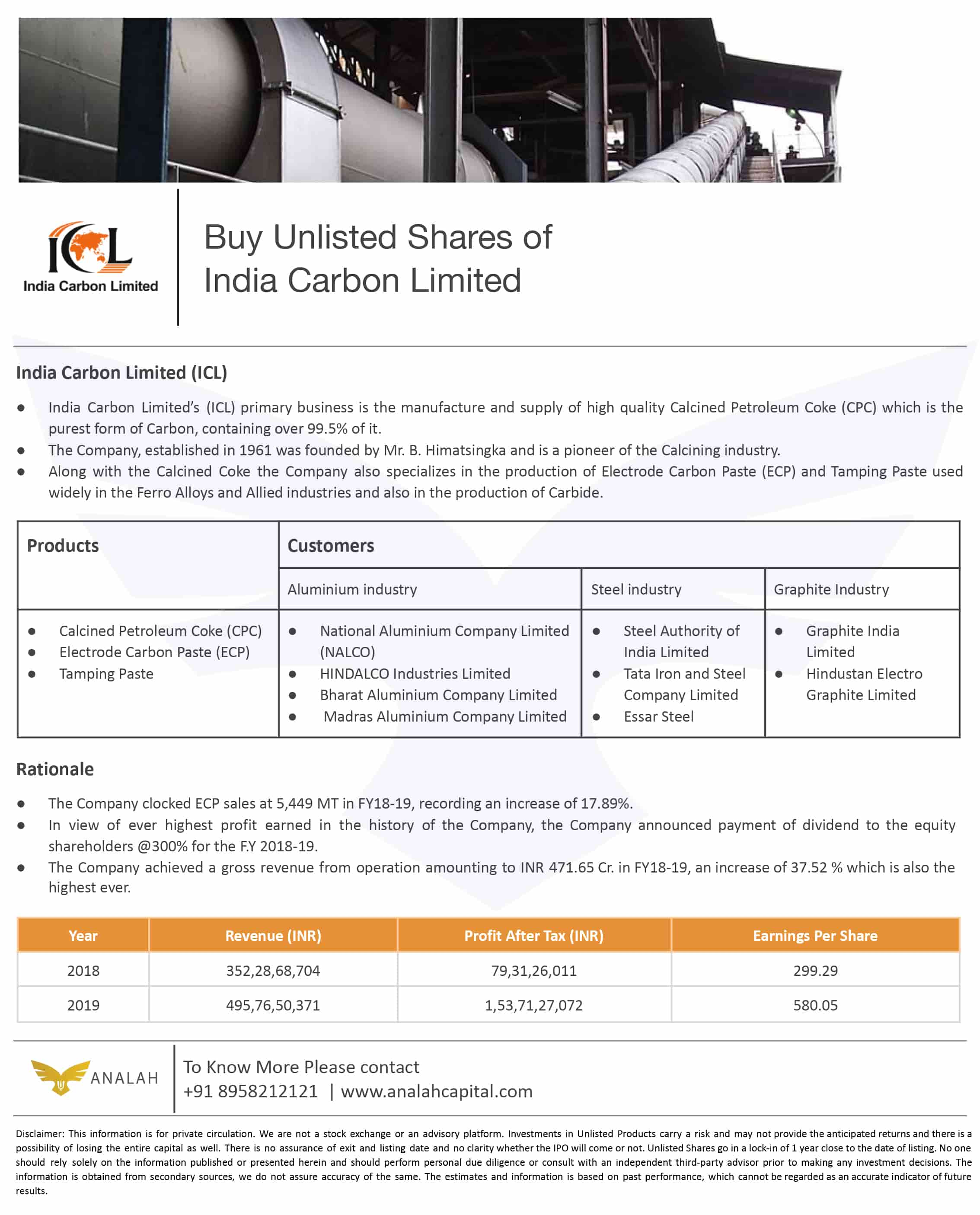 India Carbon Unlisted Shares