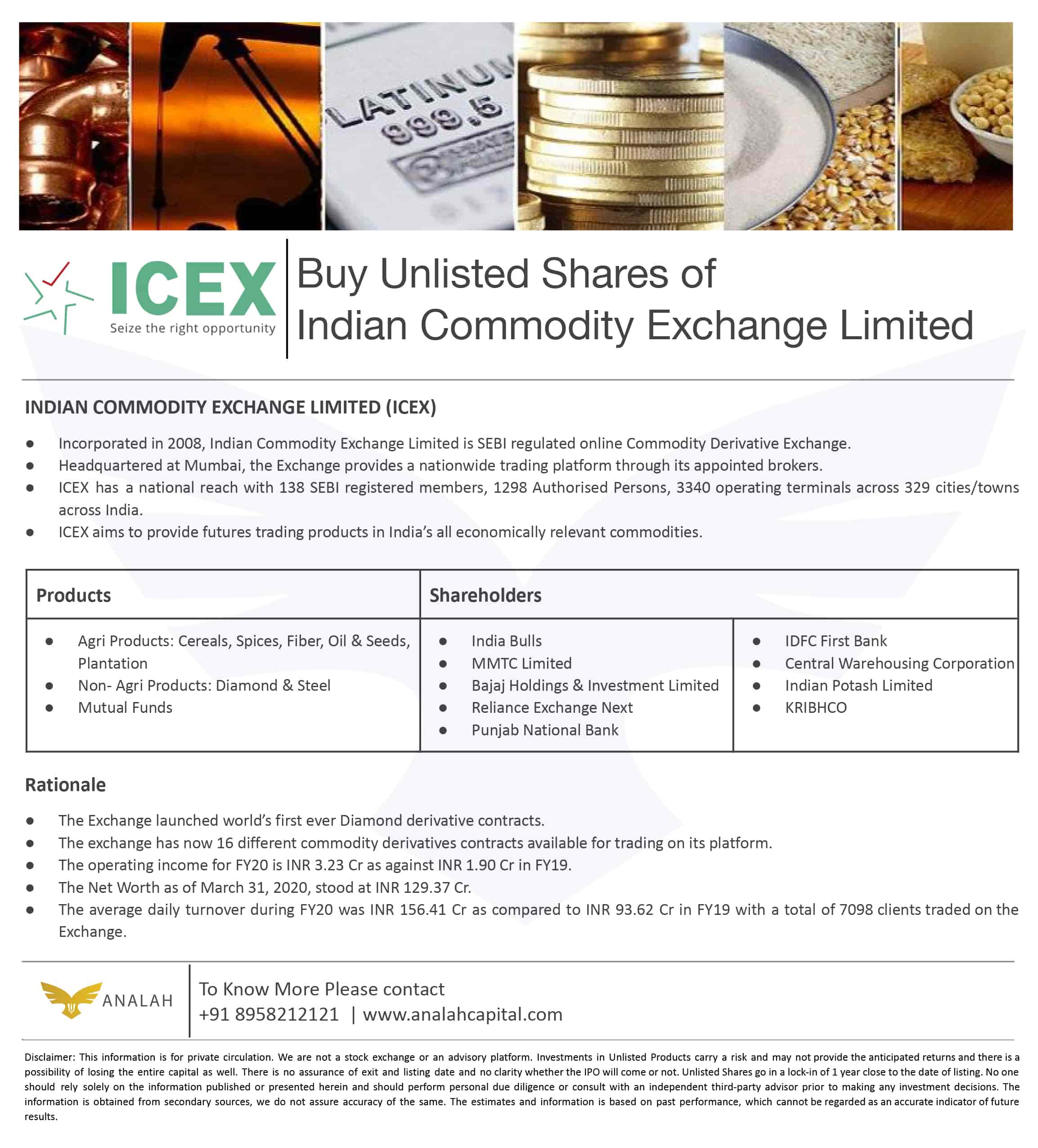 Indian Commodity Exchange Unlisted Shares