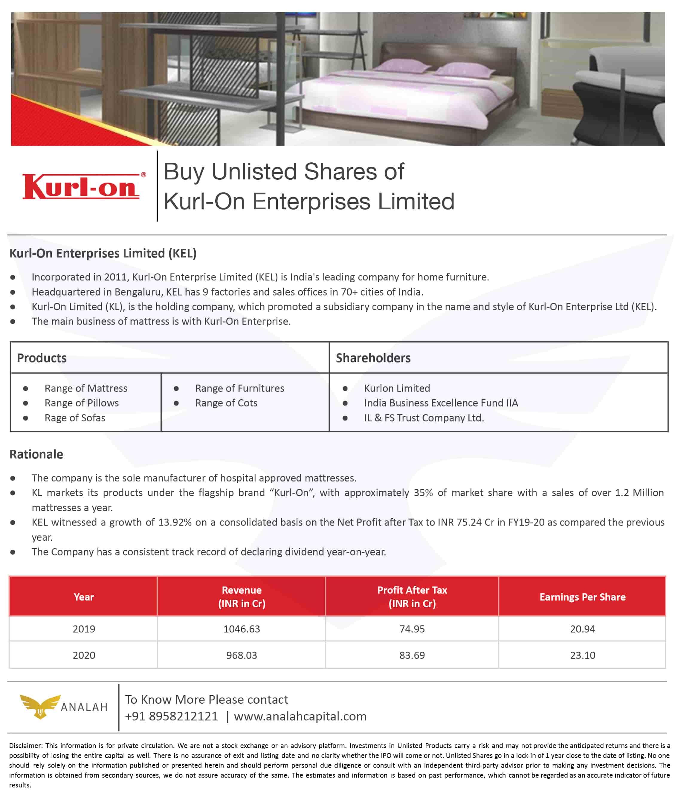 Kurl-On Enterprises Unlisted Shares