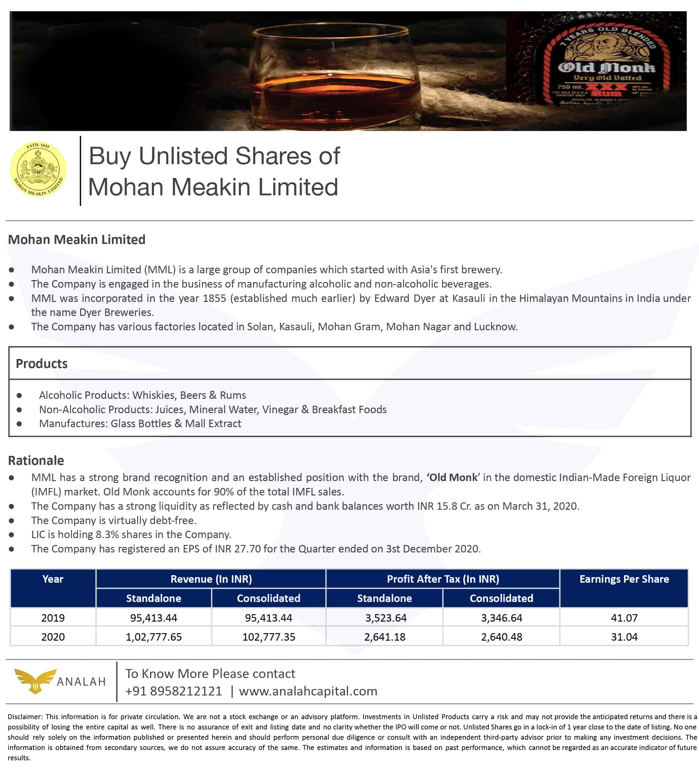 Mohan Meakin Unlisted Shares