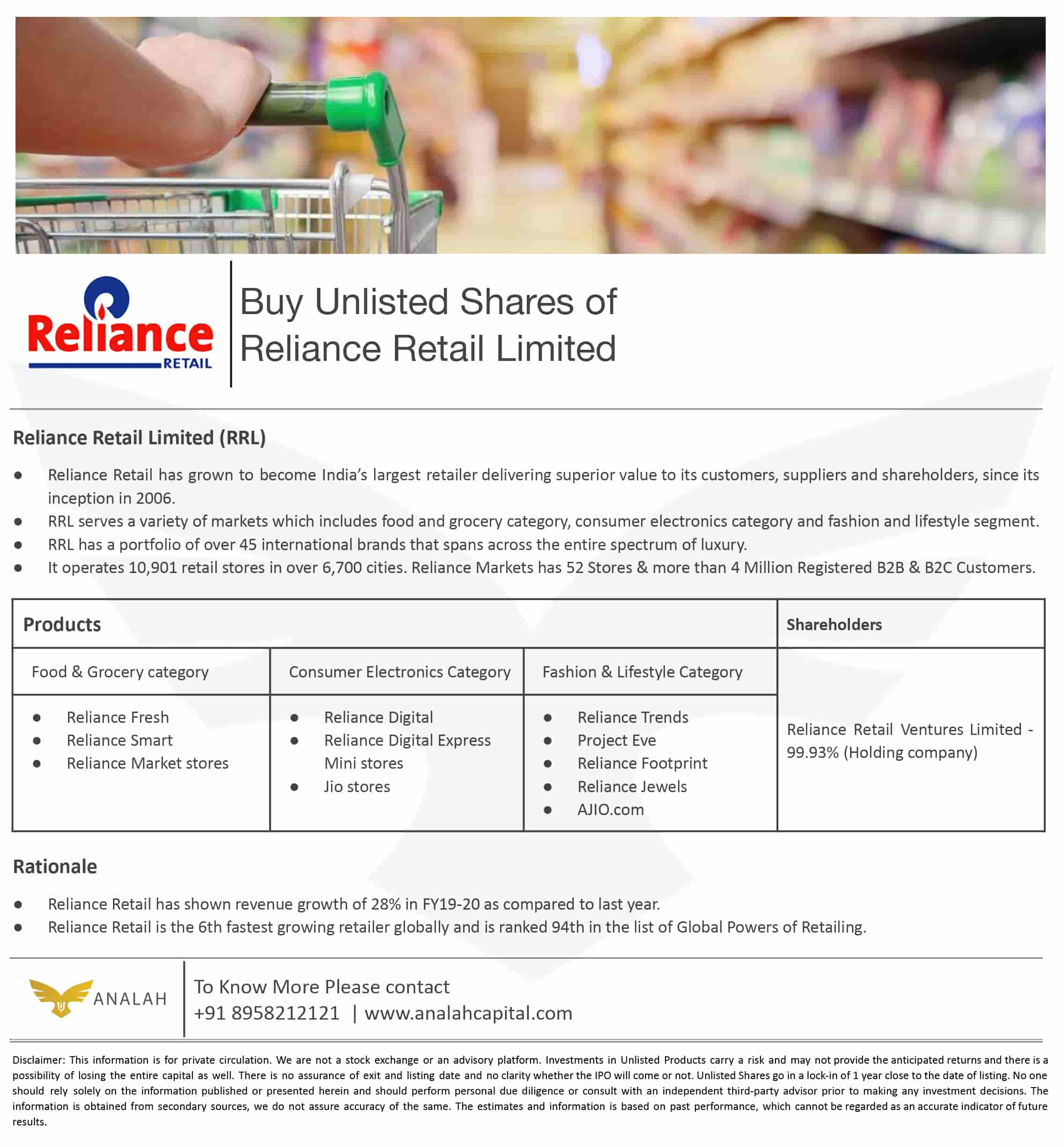Reliance Retail Unlisted Shares
